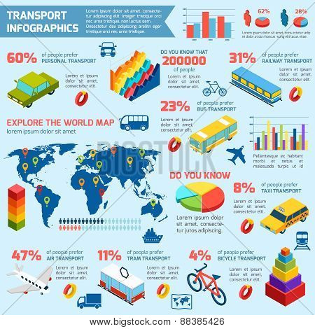 Transport Isometric Infographics