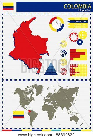 Vector Colombia Illustration Country Nation National Culture Concept