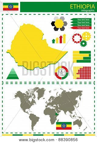 Vector Ethiopia Illustration Country Nation National Culture Concept