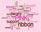Photo of breast cancer awareness wordcloud.