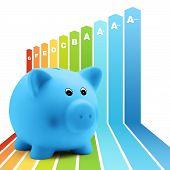 stock photo of efficiencies  - energy class scale savings efficiency  concept whit piggy bank - JPG