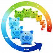 foto of efficiencies  - scale class energy savings efficiency of colorful piggy bank - JPG