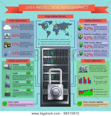 Data Protection Infographic Set