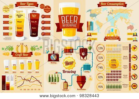 Set of Beer Infographic elements with icons, different charts, rates etc. Vector