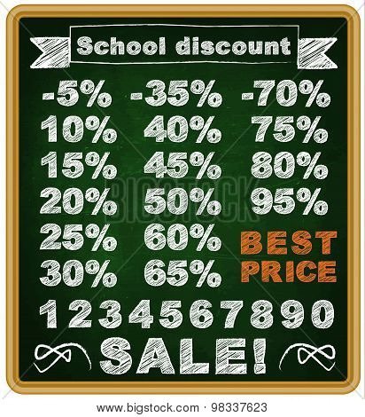 Best selling price for students on a school chalk blackboard