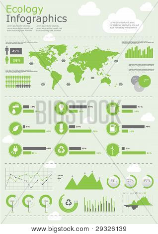 Ecology Infographic Vector Collection With Charts, Labels And Graphic Elements