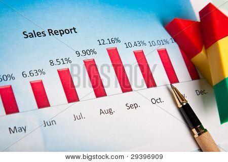 Finacial chart
