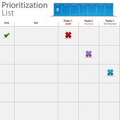 An image of a prioritization list chart.