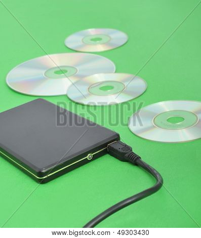 Mobile hard drives and CD-ROM