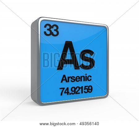 Arsenic Element Periodic Table