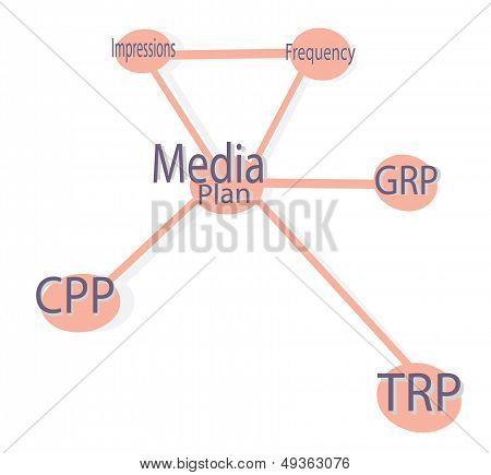 Media Plan. Media Planning Scheme