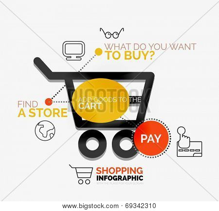 Vector flat line art concept - shopping cart with keywords workflow layout, diagram, number options, web design