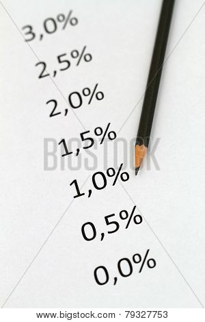 Interest rates listed on piece of paper and pencil
