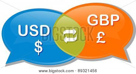 Illustration concept clipart speech bubble dialog conversation negotiation of currency exchange rate USD GBP Dollar pound