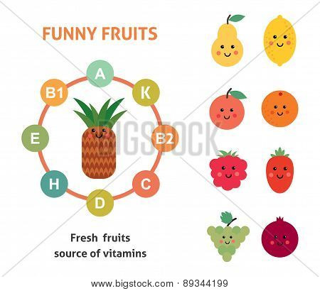 Vector card with funny fruit. organic food menu