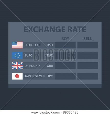 Board exchange rate usd eur gbr jpy