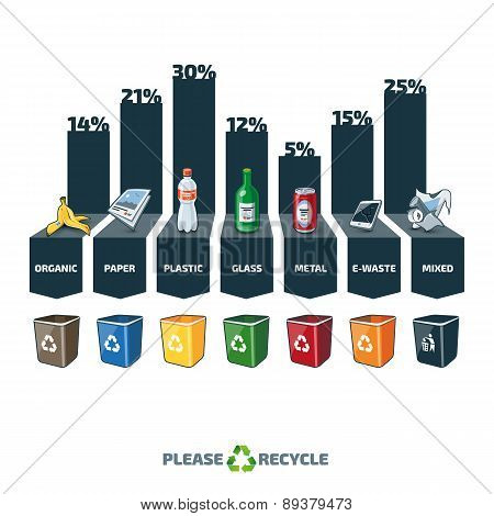 Trash Types Statistic Infographic With Recycling Bins