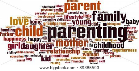 Parenting Word Cloud