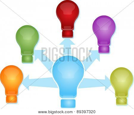 Illustration concept clipart light bulb sharing spreading ideas vector