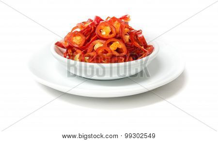 Burning Fat By Eating Hot Chili