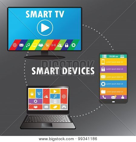 Smart Device- Smartphone, Laptop, Tv, Flat Design,