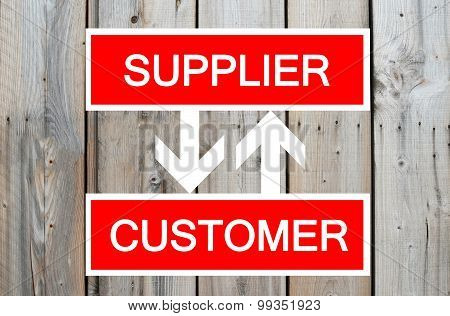 Supplier and customer cycle illustration