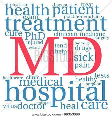 MD Word Cloud