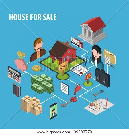 Real Estate Sale Concept