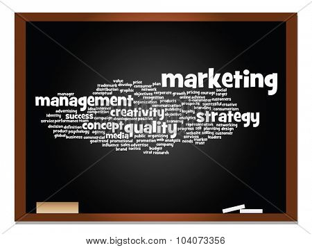 Concept or conceptual abstract word cloud on blackboard and chalk background as metaphor
