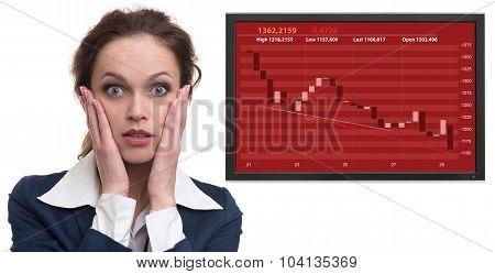 Stock Market Down. Shocked Businesswoman