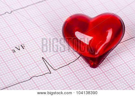 Ekg Heart