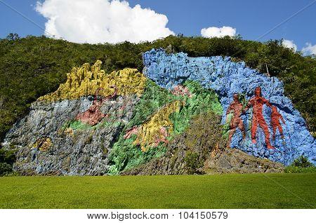 Prehistory mural in Viñales Valley (Pinar del Rio, Cuba)