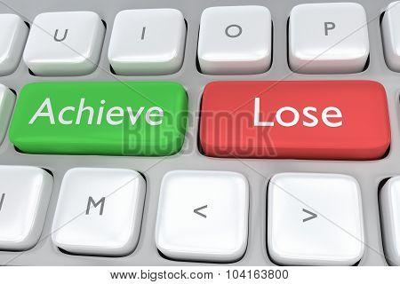 Achieve/lose Concept