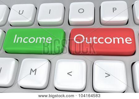 Income/outcome Concept