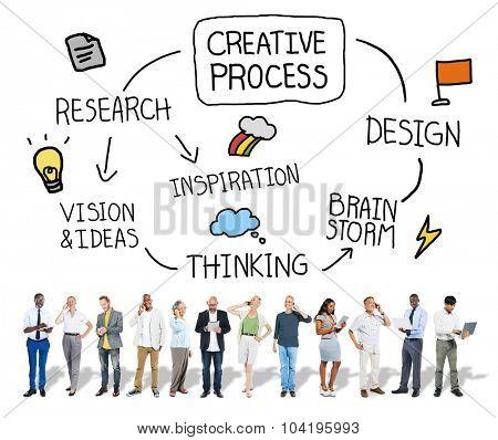Creative Process Design System Concept