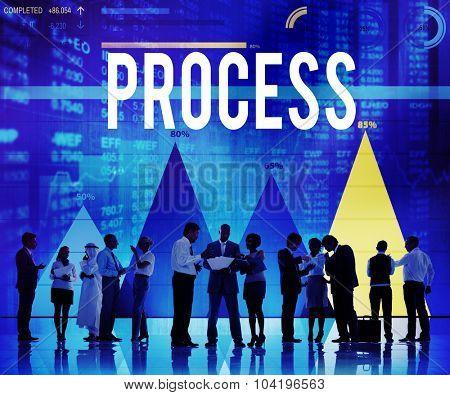 Process Organization Steps System Procedure Concept