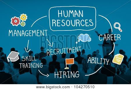Human Resource Hiring Recruiter Select Career Concept