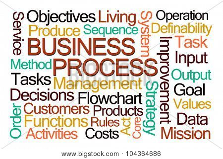 Business Process Word Cloud on White Background