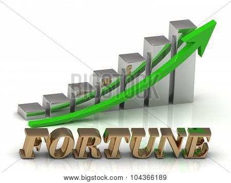 Fortune- Inscription Of Gold Letters And Graphic Growth
