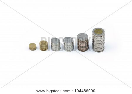 Thai coin (Baht) display by value like increasing graph.