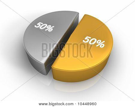 Pie Chart 50 50 Percent