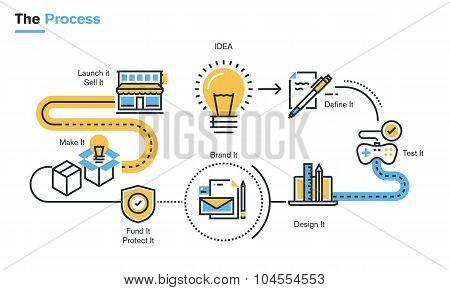 Flat line illustration of product development process