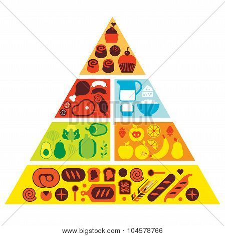 Composition With Food Silhouettes