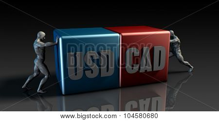 USD CAD Currency Pair or American Dollar vs Canadian Dollar