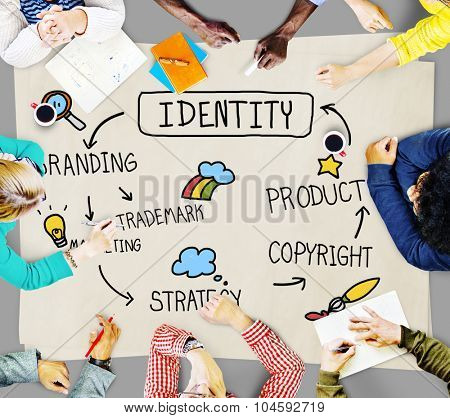 Identity Marketing Product Branding Value Concept