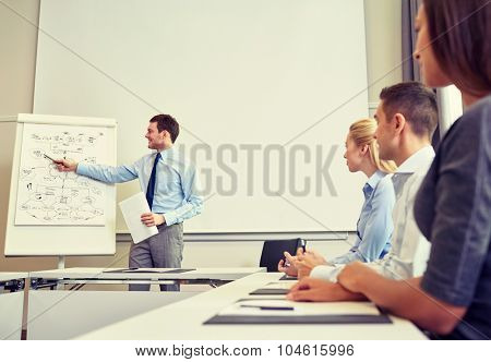 business, planning, people and teamwork concept - group of smiling businesspeople meeting on presentation in office