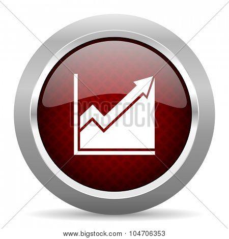 histogram red glossy web icon