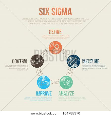 Six Sigma Project Management Diagram Template - Vector Illustration