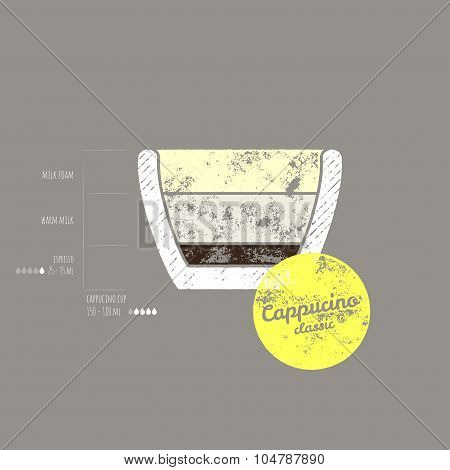 Original Cappucino Classic Recipe -  How To Do It - Retro Grunge Vector Illustration