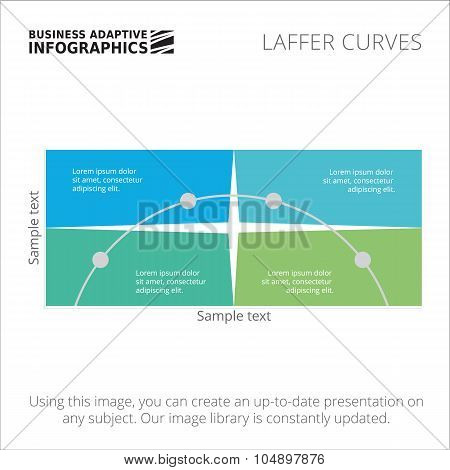 Laffer curves graph sample